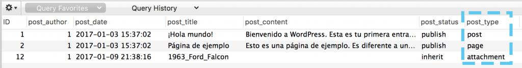 Tipos de Posts en la base de datos de WordPress