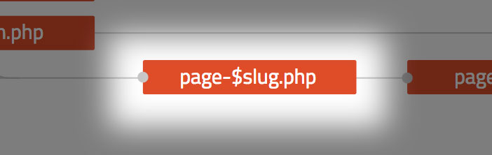 Plantilla page-slug de la jerarquía de plantillas