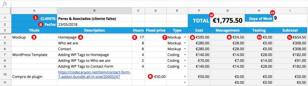 Pestaña de carga de tareas detallada en plantilla de presupuesto