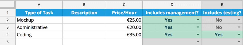 Pestaña tipos de tareas plantilla presupuesto web